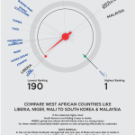 [INFOGRAPHIC] Global Readiness for  MERS Coronavirus Outbreak:  Focus on Vulnerable Countries