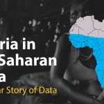 Malaria in Sub-Saharan Africa- A 100 Year Story of Data